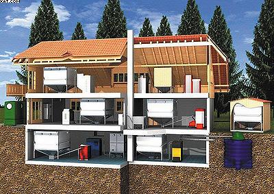 Схематический разрез здания со всеми возможными вариантами размещения пеллетных складов