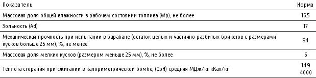torf_3