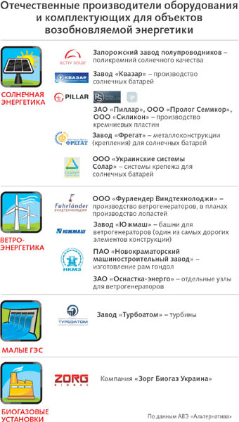 ukr_proizv_vie