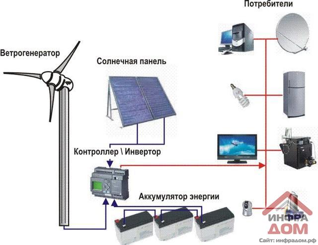 energoeffectivny_dom
