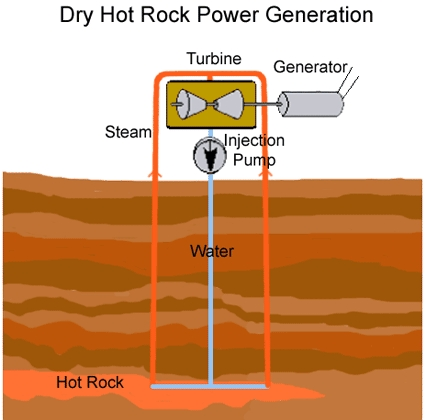 energy_geothermal