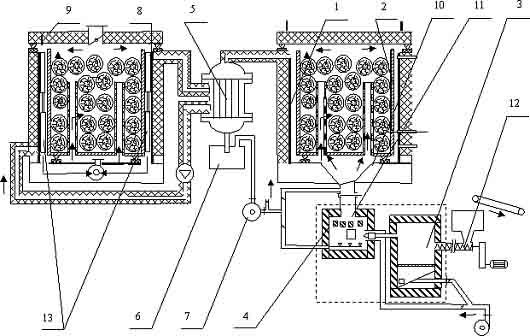 Рисунок 1- Установка для пирогенетической переработки древесных отходов