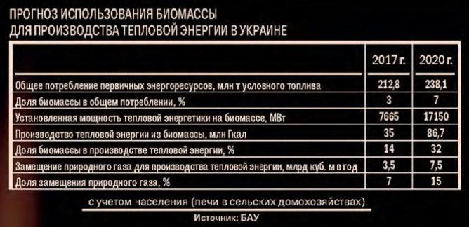biomassa_ukraine_2