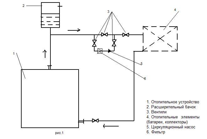 Схема подключения пиролизной печи