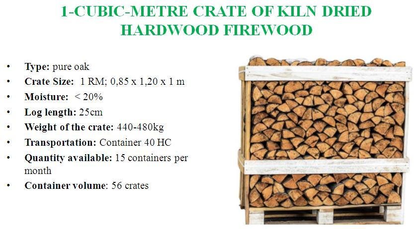 Kiln dried logs 1 m3 crate