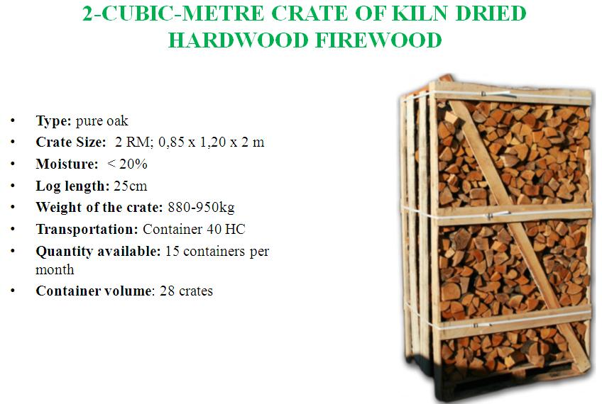 Firewood 2 m3 crate