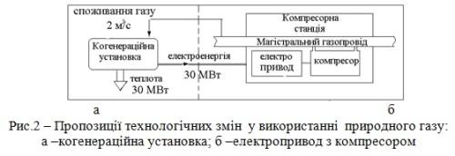 schema_2